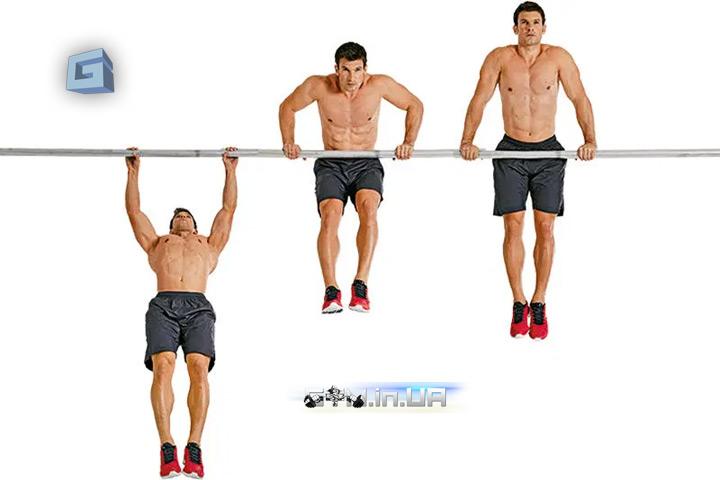 Muscle ups